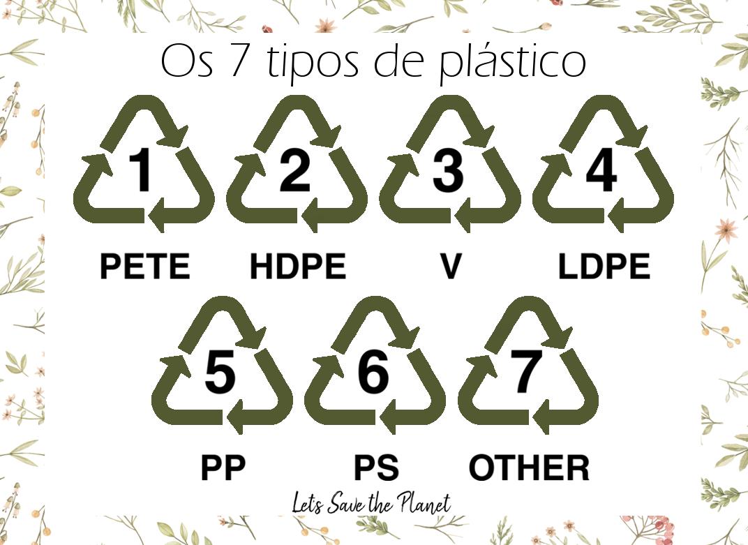todos os 7 tipos de plástico